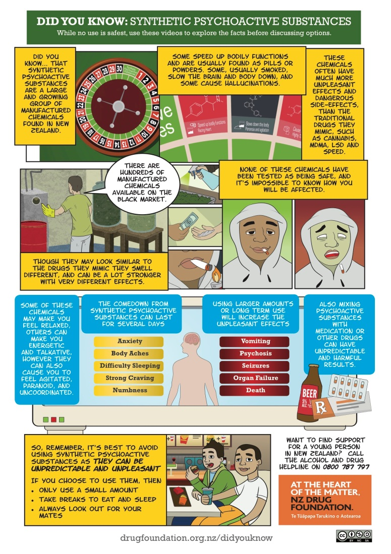 Did You Know Synthetic Psychoactive Substances Comic WEB